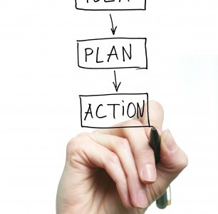 Planning quotes business